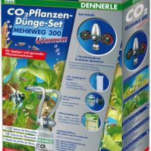 Co2 fertilisation